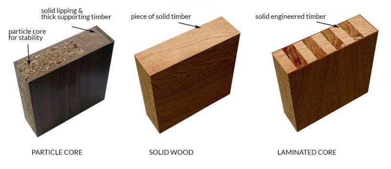 Types Of Door Core Constructions